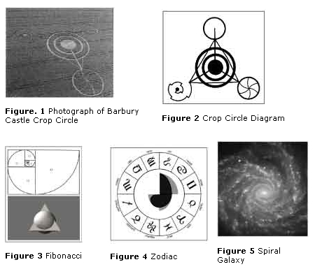 Decoding Of Mother Of All Crop Circlesjerusalem Ufo Scripts Of