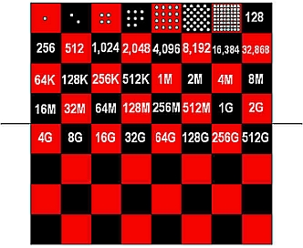 Exponential_growth_chessboard_with_rice