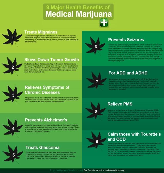 major-health-benefits-of-medical-marijuana