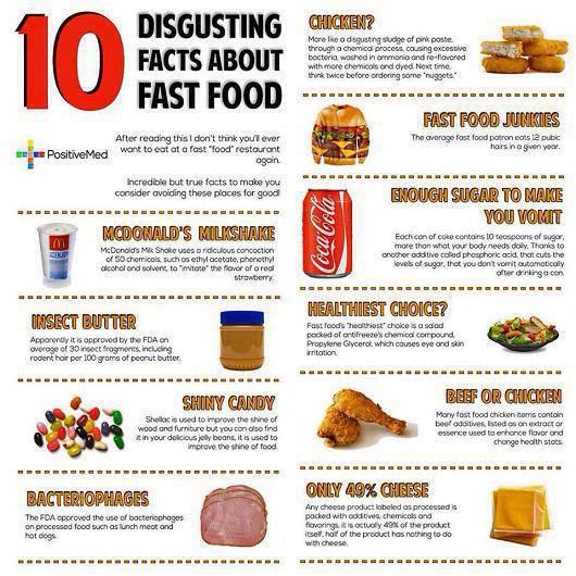 Mcdonalds Food Poisoning