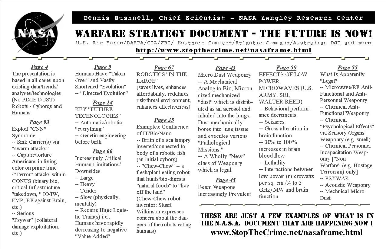 nasa future strategic issues/future warfare - HD1275×825