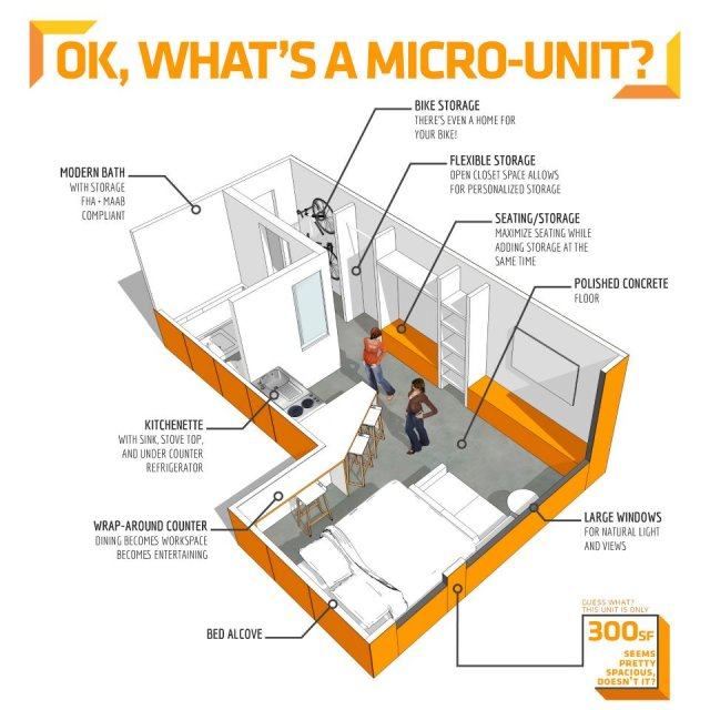 ADD-Inc-Boston-Micro-Unit