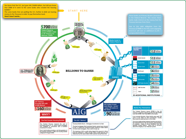 AIG-insurance-bailout2