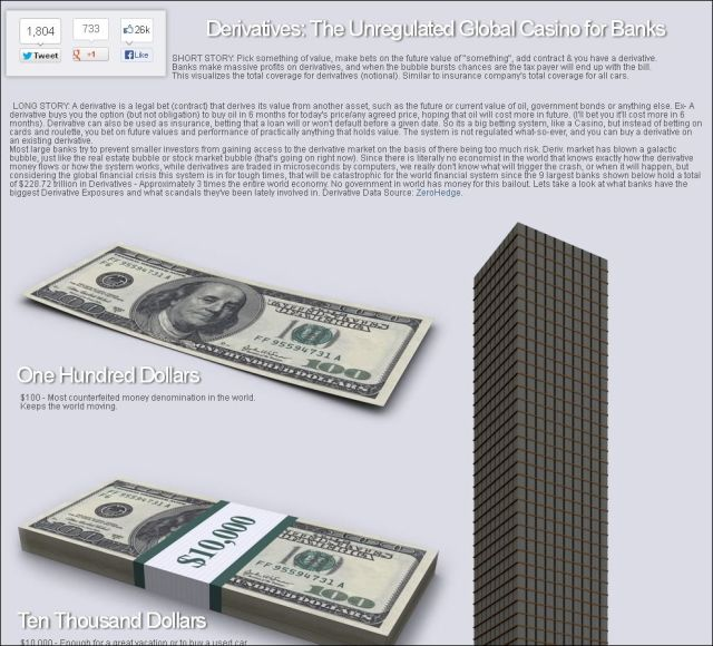 Bank exposure
