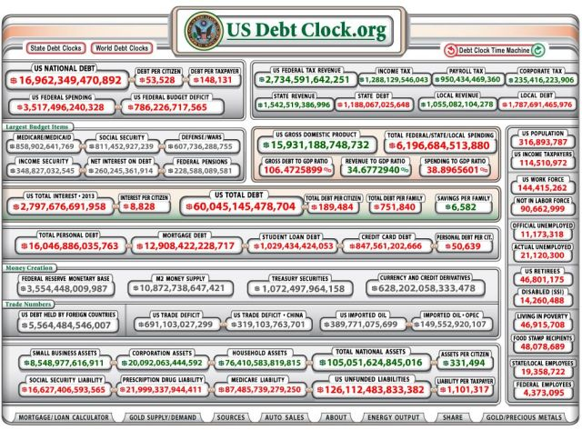 US Debt Clock 131013 1500