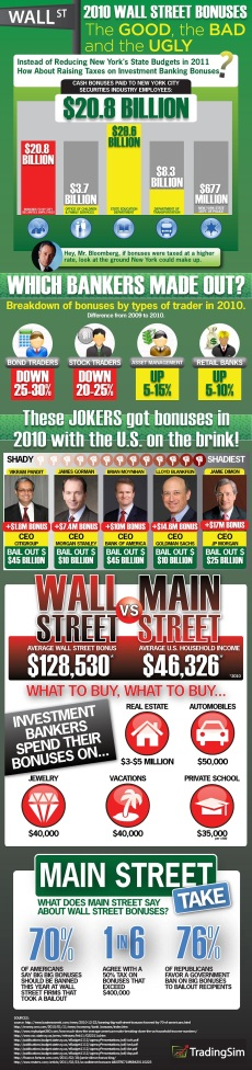 wall-street-bonuses4