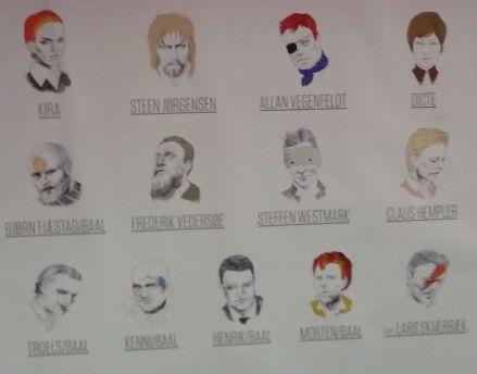 Hyldest Bowie